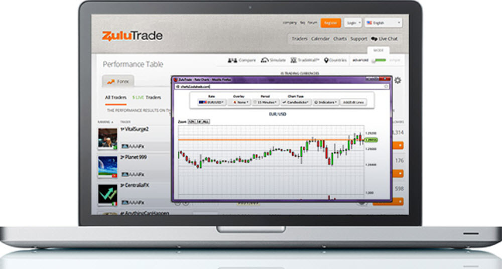 zulu trading platform